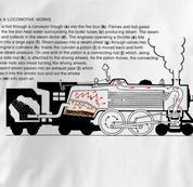 How Locomotive Works T Shirt WHITE Railroad T Shirt Train T Shirt B&O Museum T Shirt