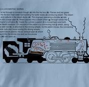 How Locomotive Works T Shirt BLUE Railroad T Shirt Train T Shirt B&O Museum T Shirt