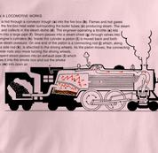 How Locomotive Works T Shirt PINK Railroad T Shirt Train T Shirt B&O Museum T Shirt