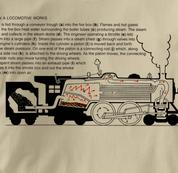 How Locomotive Works T Shirt TAN Railroad T Shirt Train T Shirt B&O Museum T Shirt